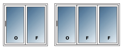 Configurations Porte Patio (patio door) PVC