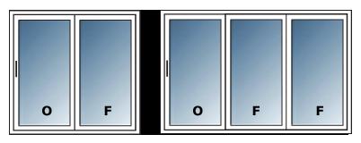 Configurations Porte Patio (patio door) PVC